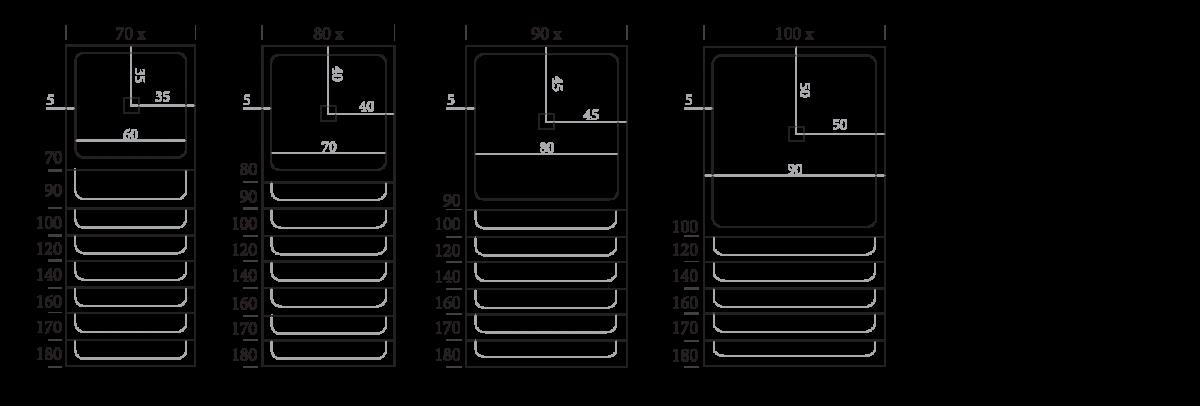 Dimensions Kubo